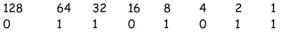 binarytodecstep2