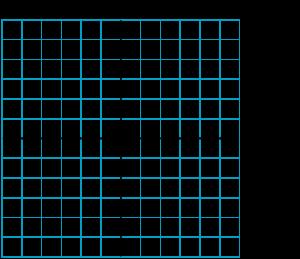 2000px-2d_cartesian_coordinates