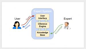 expert systems slides link