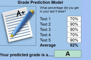 grade-prediction-model