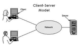 clientservermodel