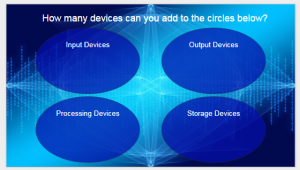 components of a computer system activity thumbnail