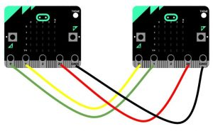 Wired networking 2 Microbits