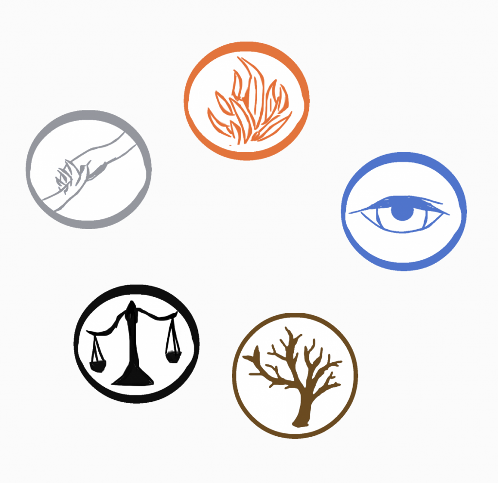 divergent logos