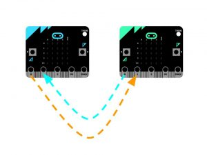 microbit networking (1)