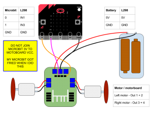 The wiring setup Microbit and L298 Motorboard