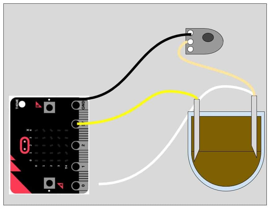Microbit moisture sensor drawing wiring