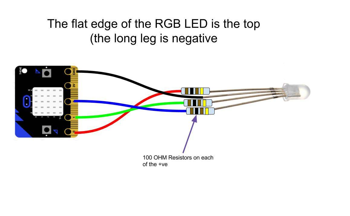 Controlling External Leds Microbit Learnlearncouk Led Resistor Wiring Click To Enlarge