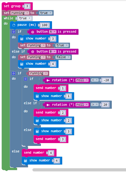 Microbit radio controlled car motoboard sender code final digital