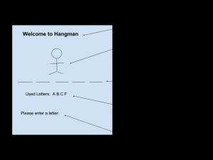Handman plan